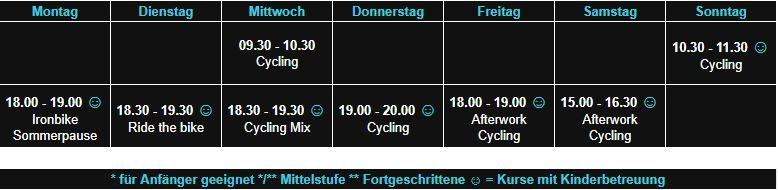 Cycling Sepps Fitness Aschaffenburg Haibach 01.08.19
